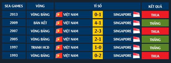 Đối đầu Việt Nam - Singapore: Cảnh giác không thừa 3