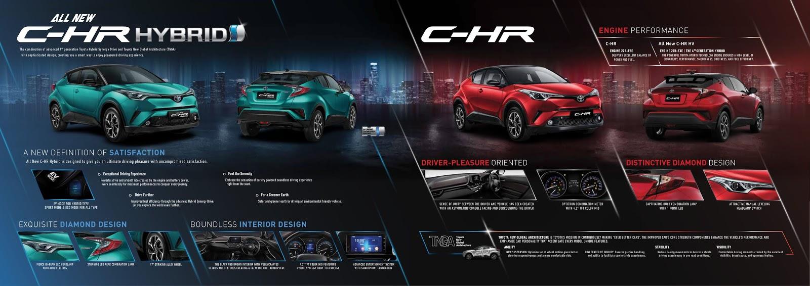 All New C-HR - Info Promo & Harga Toyota C-HR Bali 2020