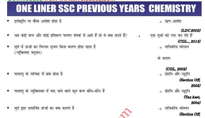 Chemistry One liners asked in previous SSC Exams PDF Download [HINDI