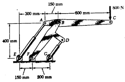 Latihan Soal Mekanika Teknik