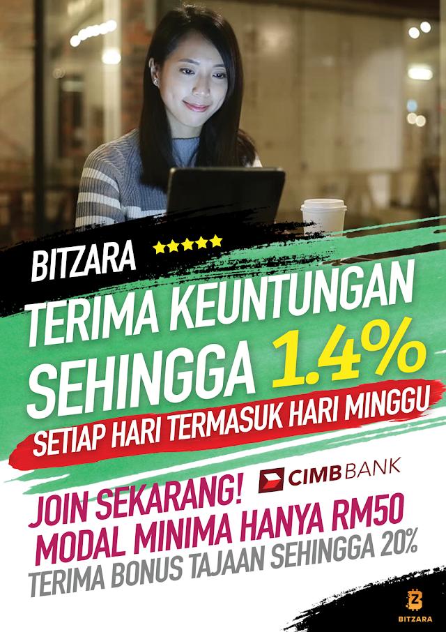 Easy ways to make money online from bitzarapro.com