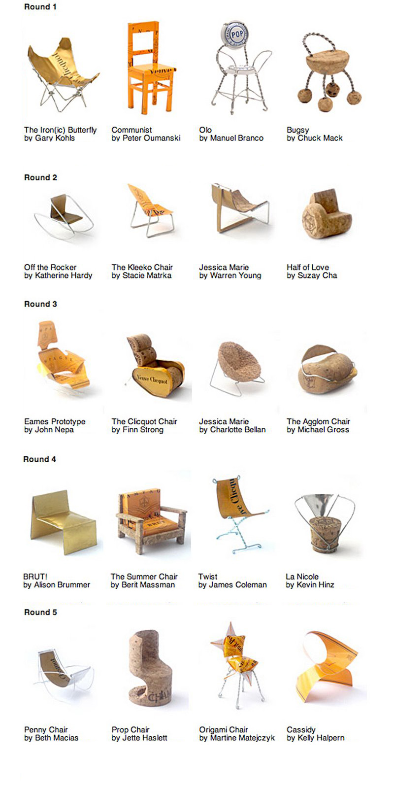DWRu0027s Champagne Chair Finals, Vote For Your Favorite.