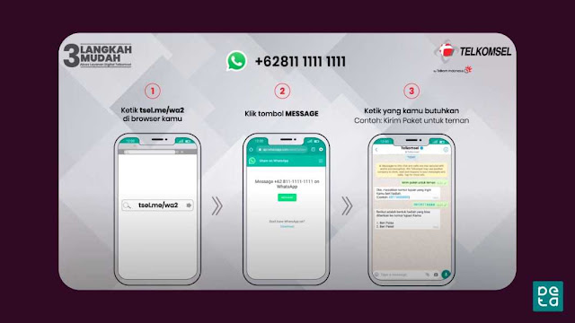 Tutorial WhatsApp Tanya Veronika Virtual Asisten Telkomsel