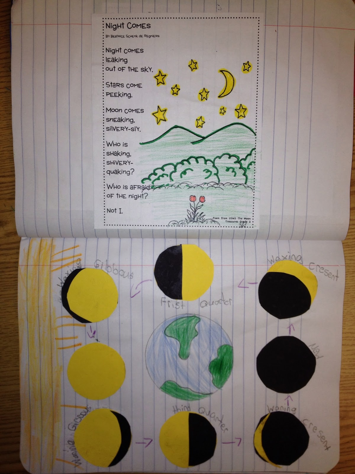 Just 4 Teachers Sharing Across Borders Unit 5 Week 5 The Moon Poem And Activity