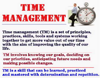 Image is all about Time management definitions, Rule,Quotes,examples,importance ,Skills,advantages,Barriers and  it's purpose