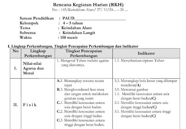Contoh RKH RPPH PAUD Tema Keindahan Alam K13