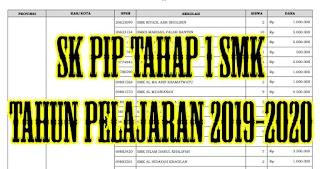 Dana PIP SMK 2020 Tahun Ajaran 2019-2020 SK Tahap 1 2020 Beserta Lampiran SK PIP SMK 2020