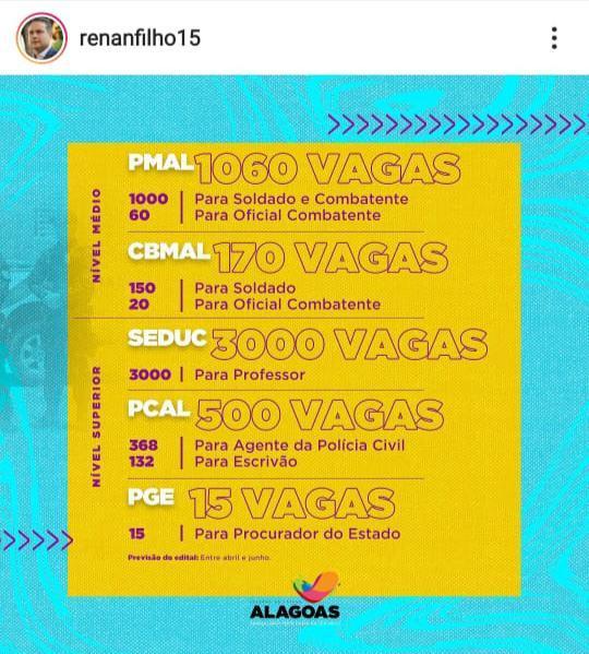 [CONCURSO PÚBLICO AL) Governador Renan Filho anuncia 4.745 vagas para Alagoas em 2021
