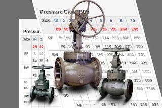 tabel-berat-globe-valve-berdasarkan-ukuran