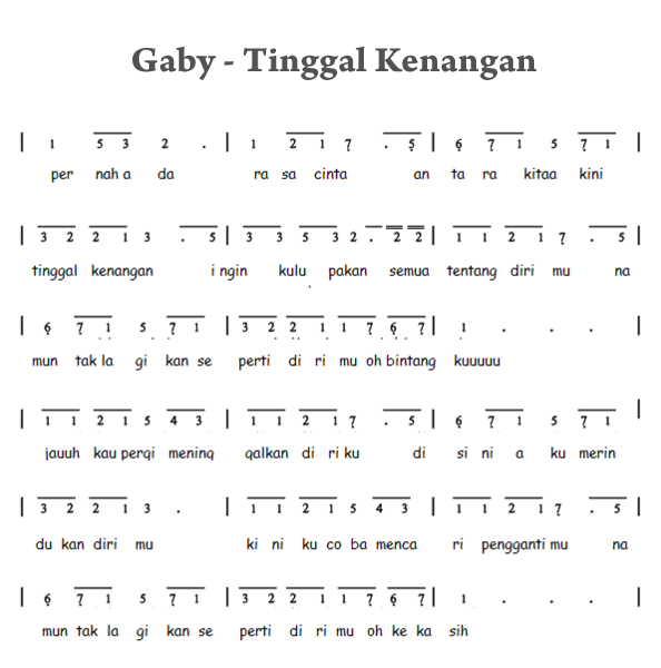 Not Angka Pianika Lagu Gaby - Tinggal Kenangan