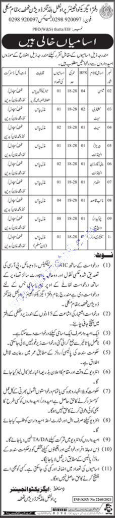 Building Division Jobs 2021 | Government of Sindh jobs 2021