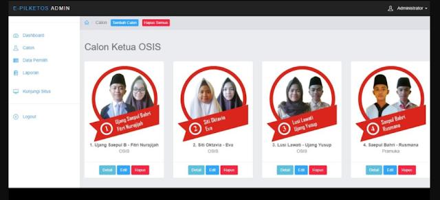 Mengenal Aplikasi Pemilihan Ketua OSIS berbasiskan website PHP MySql
