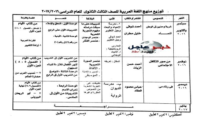 """توزيع منهج مادة اللغة العربية للصف الثالث الثانوى """" ثانوى عام """" للعام الدراسى 2016 / 2017"""