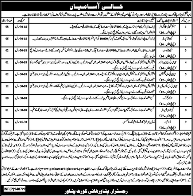 Peshawar High Court Jobs 2019   KPK Latest Advertisement