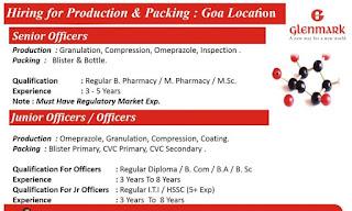 Glenmark Pharma Goa Recruitments For 10th Pass/ ITI/ Diploma / B. Com / B.A / B. Sc  Pharma Experienced Candidates