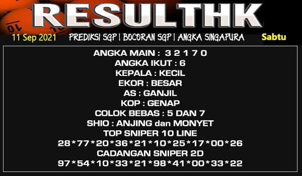 Prediksi Result SGP Sabtu 11 September 2021