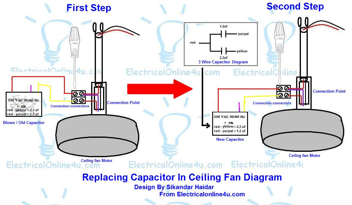 3 wire ceiling fan wiring diagram replacing capacitor in ceiling fan with diagrams ...