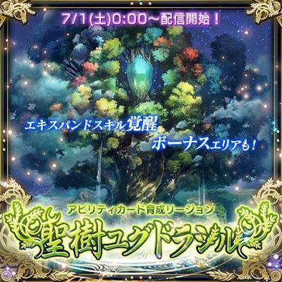 Sacred Tree Yggdrasil