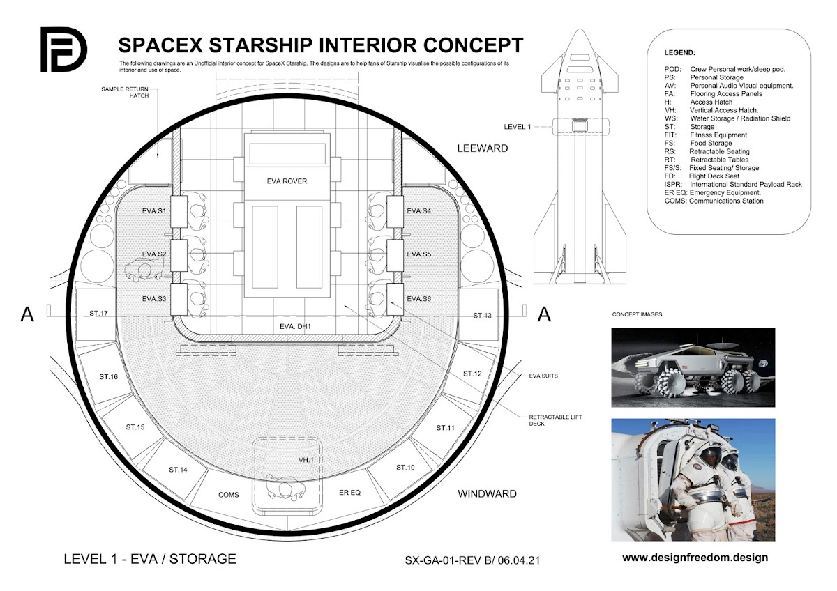 SpaceX Starship interior concept by Paul King - Level 1 - EVA and storage