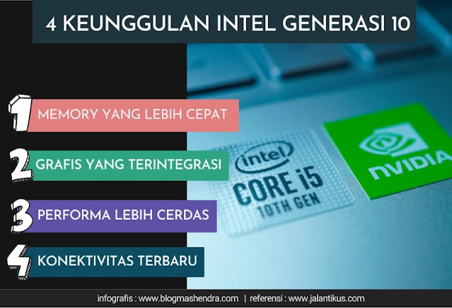 Keunggulan Intel Generasi 10