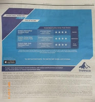 Invesco Investment Ads