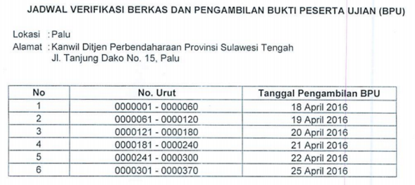 Jadwal Verifikasi Berkas STAN Palu
