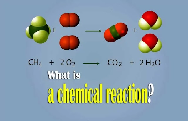 What is a chemical reaction? | Types of chemical reactions