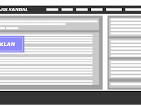 4 Penempatan Iklan Paling Strategis Dan Baik Untuk Blog
