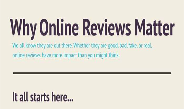 Why internet reviews by doctors are essential #infographic