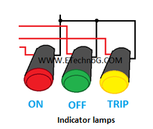 Electrical Components - Indicator lamps