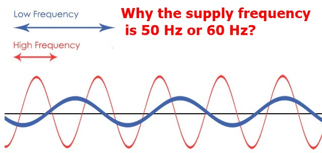what is 50 hz frequency