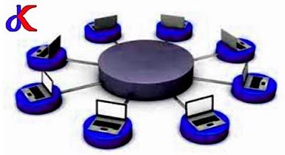 Internet - Untuk berbisnis |  Bagian 2