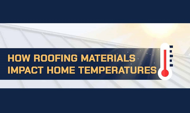 Roofing material and its impact on home temperature