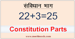 List of Indian Constitution Parts and Articles