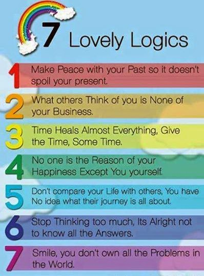 hover_share weight loss - 7 lovely logics