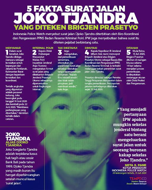 5 Catatan Surat Jalan Djoko Tjandra yang Diteken Prasetyo Utomo