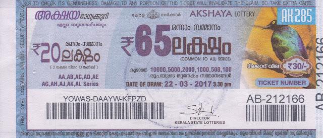 AKSHAYA (AK-105) Lottery Result on September 25 2013