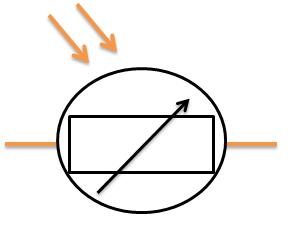 LDR-IEC-Standard-TechnoElectronics44