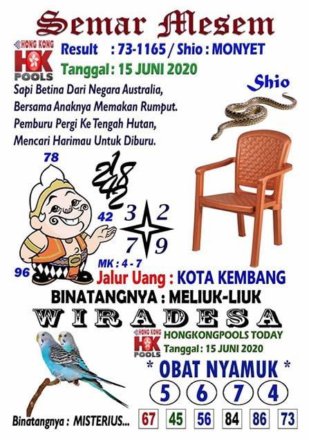 Prediksi HK Minggu 14 Juni 2020 - Semar Mesem