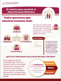 el-camino-para-construir-la-nueva-escuela-mexicana-NEM