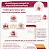El camino para construir la Nueva Escuela Mexicana - Infografía