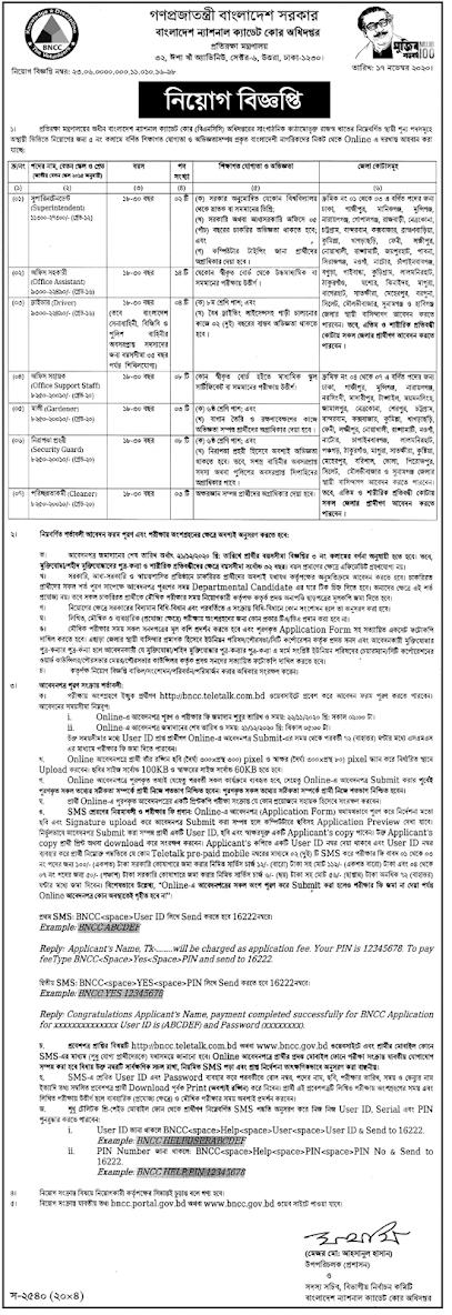 National Cadet Corps Directorate Job Circular