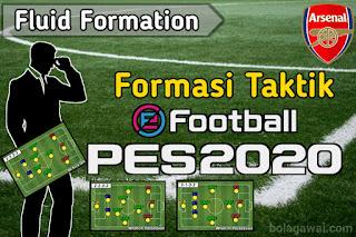 Formasi Terbaik Arsenal PES 2020