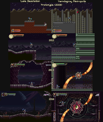 Timespinner - Timeline showing the progress since 2009, first prototype