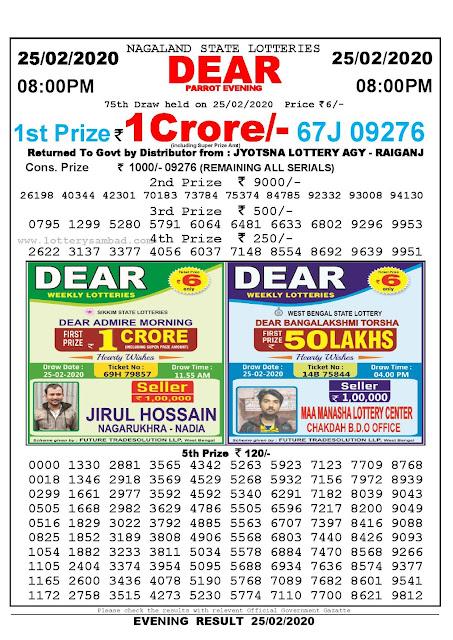 Lottery Sambad 25.02.2020 Nagaland Lottery Result 8 PM