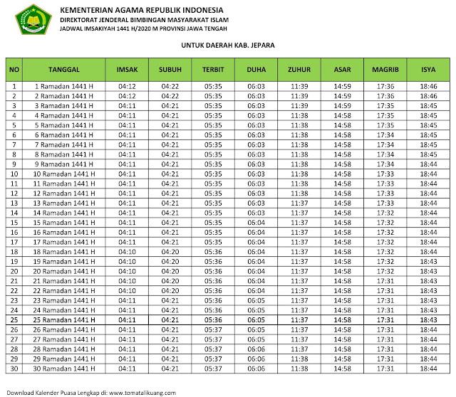 jadwal imsak waktu buka puasa kabupaten Jepara 2020 m ramadhan 1441 h tomatalikuang.com