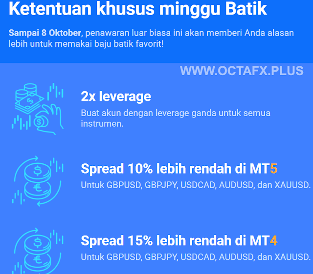 Bonus hari batik OCTAFX