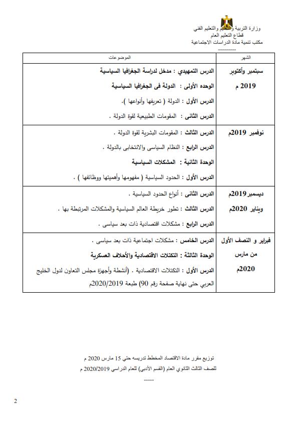 المناهج المقررة في المشروعات البحثية أو الإمتحانات من الصف الثالث الإبتدائي حتى الثالث الثانوي في جميع المواد حتى ١٥ مارس ٢٠٢٠  %2B%25285%2529_002