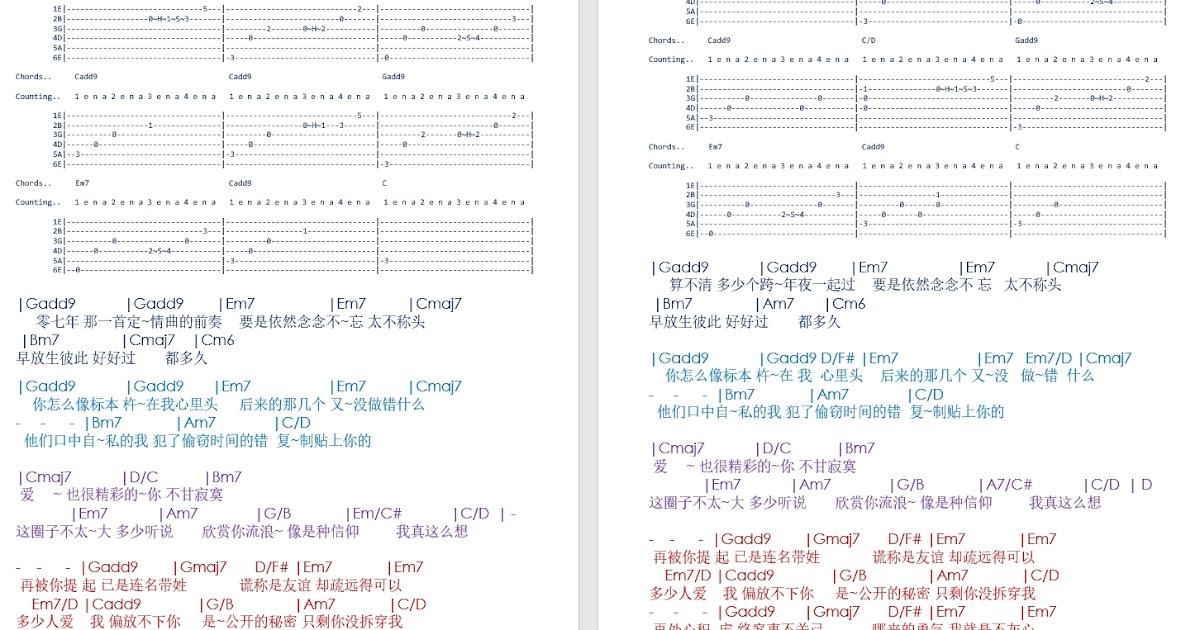 Talkingchord Chords Cover