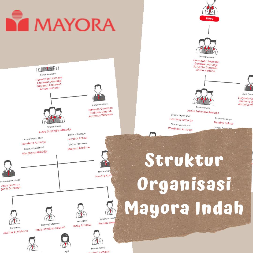 Struktur organisasi Mayora Indah